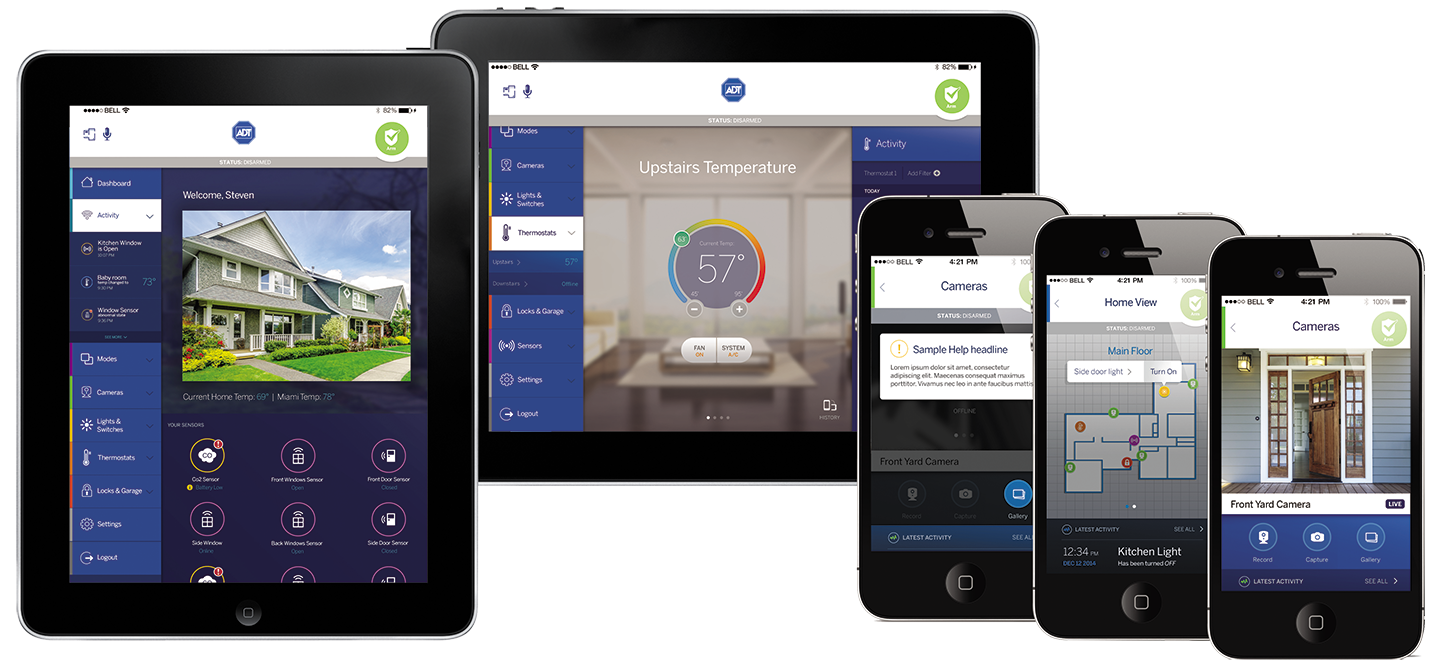 ADT Smart Home technology