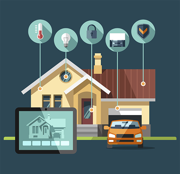 Smart home technology infographic home automation